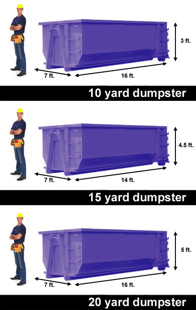 10 and 20 yard dumpsters in Syracuse, NY