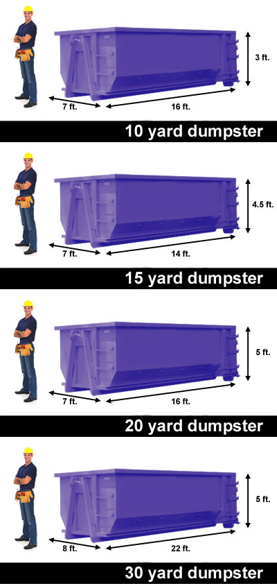 10, 15, 20 and 30 yard dumpsters in Syracuse, NY